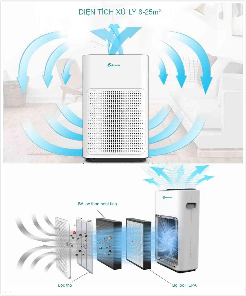 Máy lọc không khí Ebraco E3 - diện tích xử lý cao